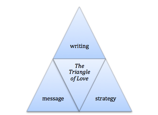 essay about love triangle The triangular theory of love is a theory of love developed by robert sternberg, a member of the psychology department at yale universityduring his time as a professor, sternberg emphasized his research in the fields of intelligence, creativity, wisdom, leadership, thinking styles, ethical reasoning, love, and hate.